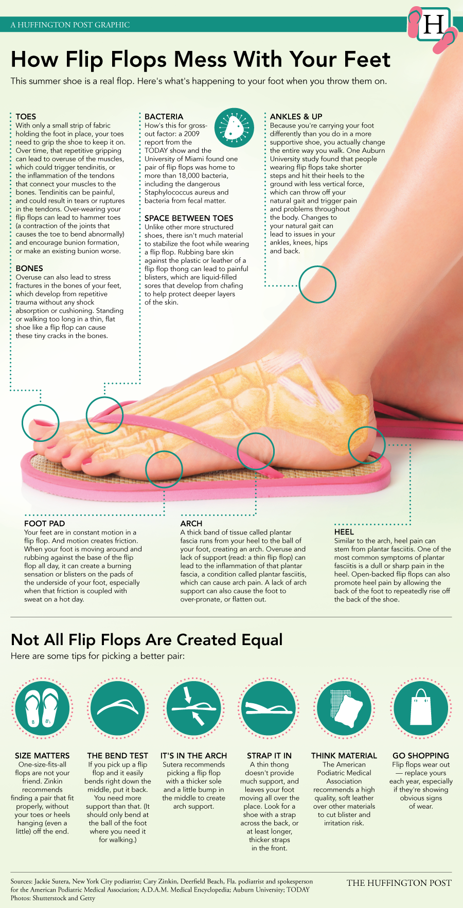 Foot Care |